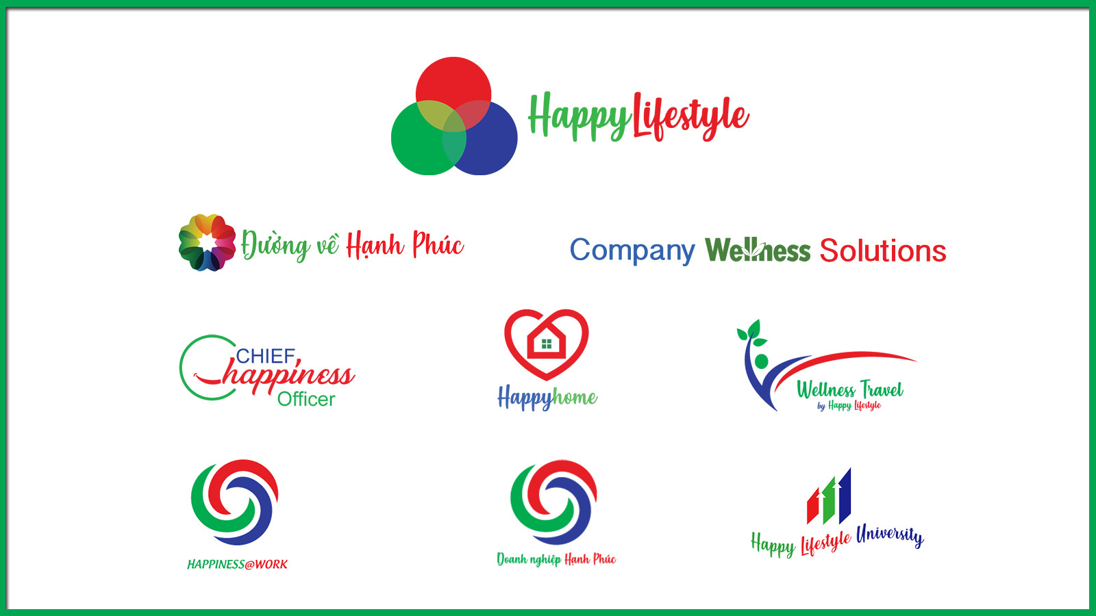 Hệ sinh thái của công ty Happy Lifestyle